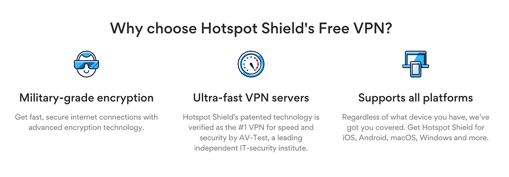 Hotspot Shield Free VPN Feature List - Best Free VPN